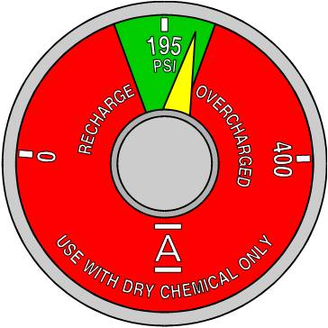 Fire and Life Safety   Environmental, Health and Safety