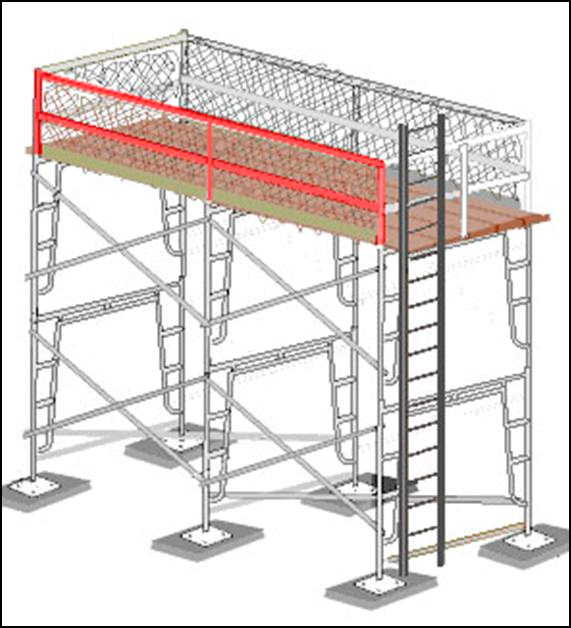 Scaffold Safety Environmental Health And Safety